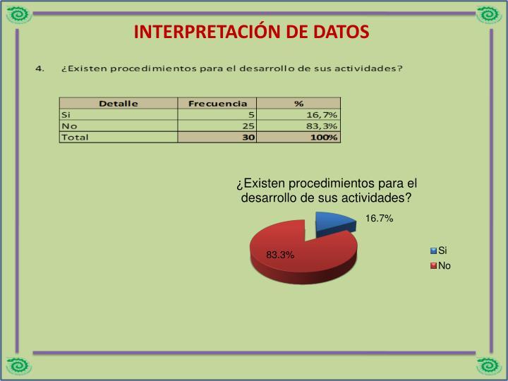 INTERPRETACIÓN DE DATOS