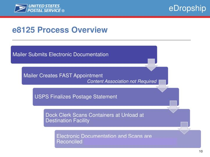 e8125 Process Overview