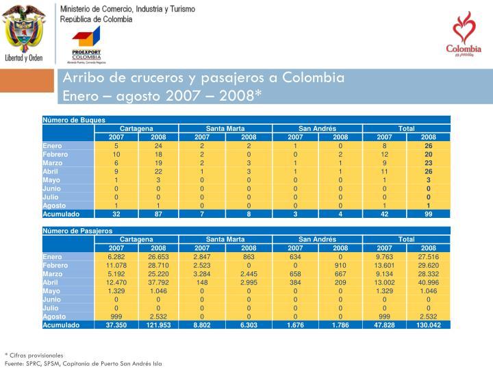 Arribo de cruceros y pasajeros a Colombia