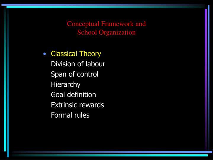 Conceptual Framework and
