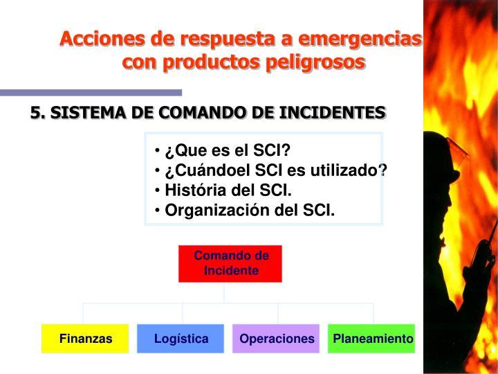 Acciones de respuesta a emergencias