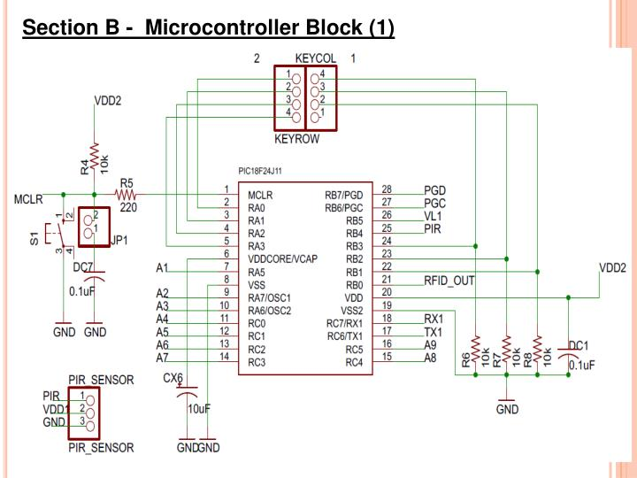Section B -  Microcontroller Block (1)