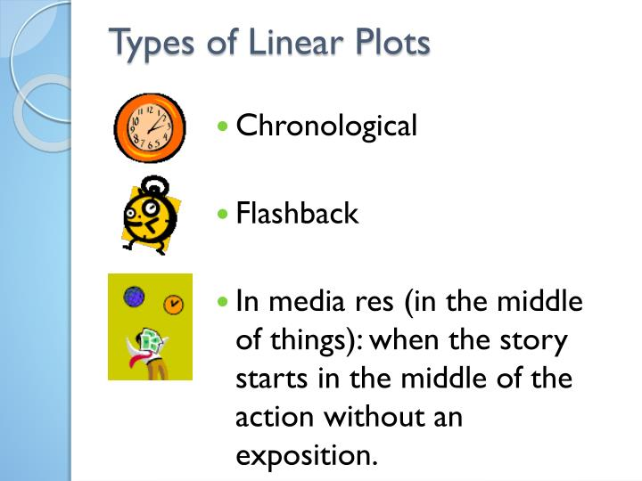 Types of Linear Plots