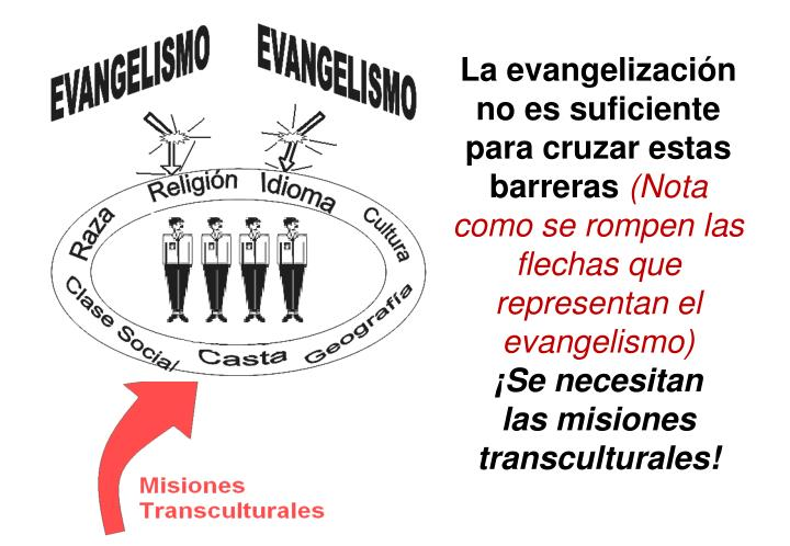 La evangelización no es suficiente para cruzar estas barreras