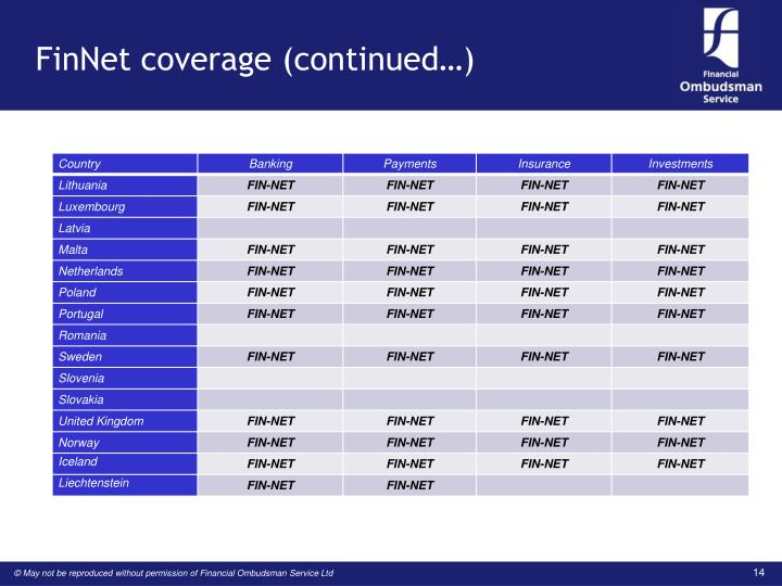 FinNet coverage (continued…)