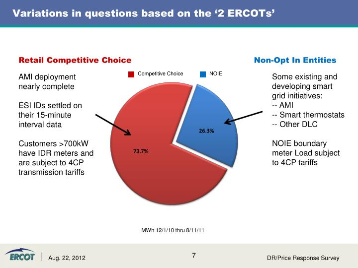 Variations in questions based on the '2 ERCOTs'