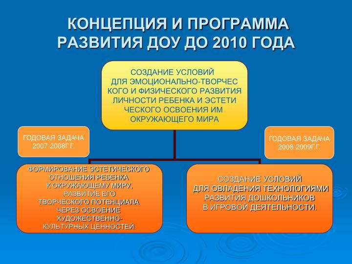 КОНЦЕПЦИЯ И ПРОГРАММА РАЗВИТИЯ ДОУ ДО 2010 ГОДА