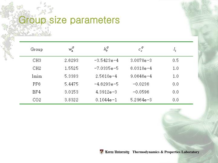 Group size parameters