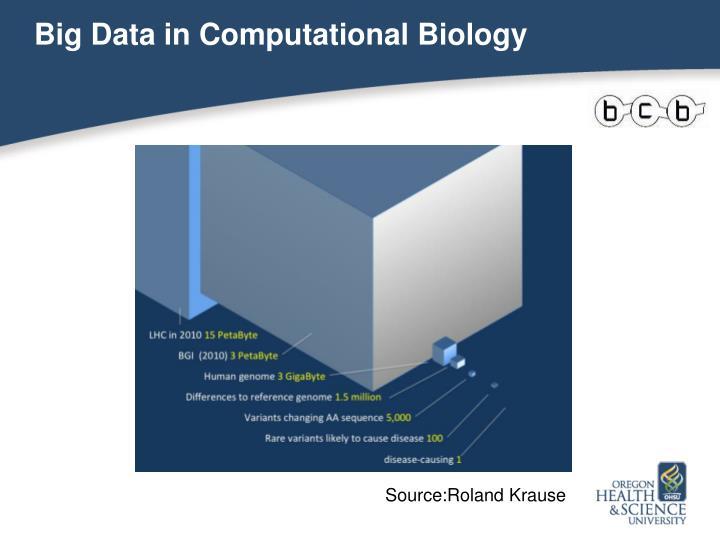 Big Data in Computational Biology