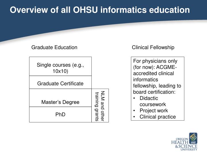 Overview of all OHSU informatics education