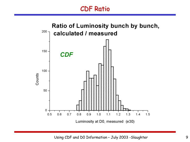 CDF Ratio