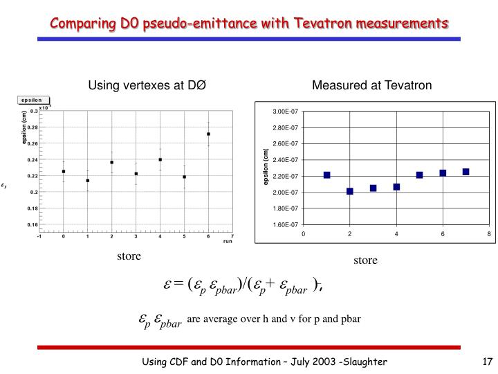 Comparing D0 pseudo-emittance with Tevatron measurements