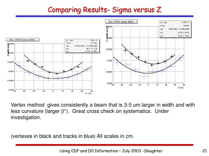 Comparing Results- Sigma versus Z