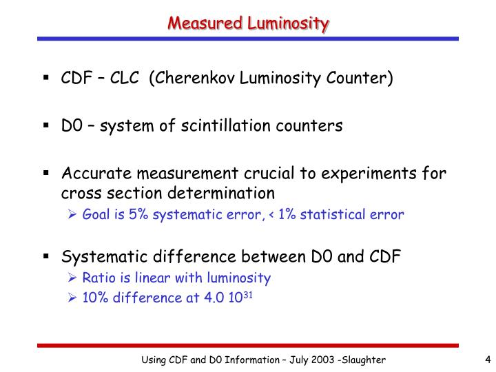 Measured Luminosity