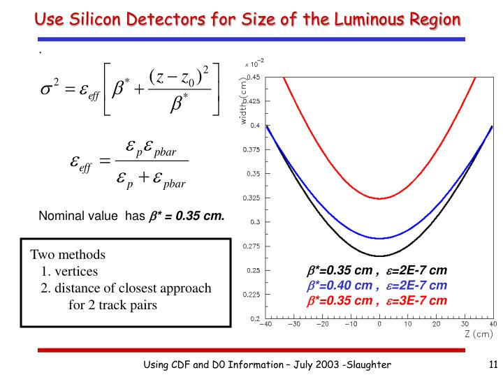 Use Silicon Detectors for Size of the Luminous Region