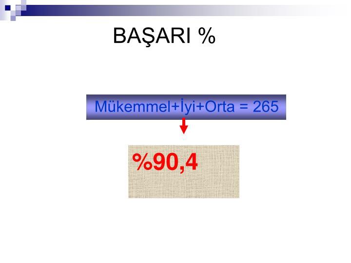 BAŞARI %