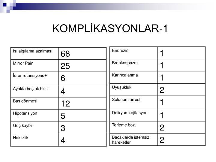 KOMPLİKASYONLAR-1