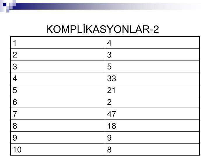 KOMPLİKASYONLAR-2