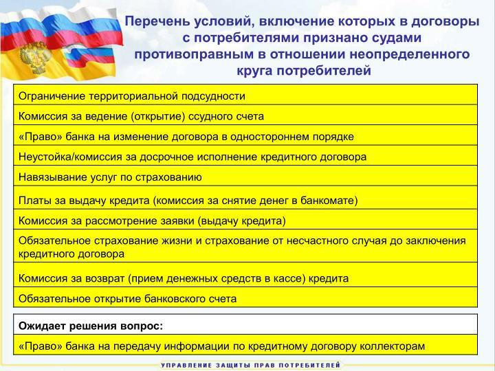 Перечень условий, включение которых в договоры