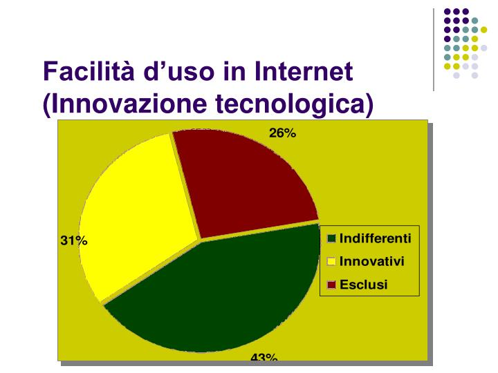 Facilità d'uso in Internet (Innovazione tecnologica)