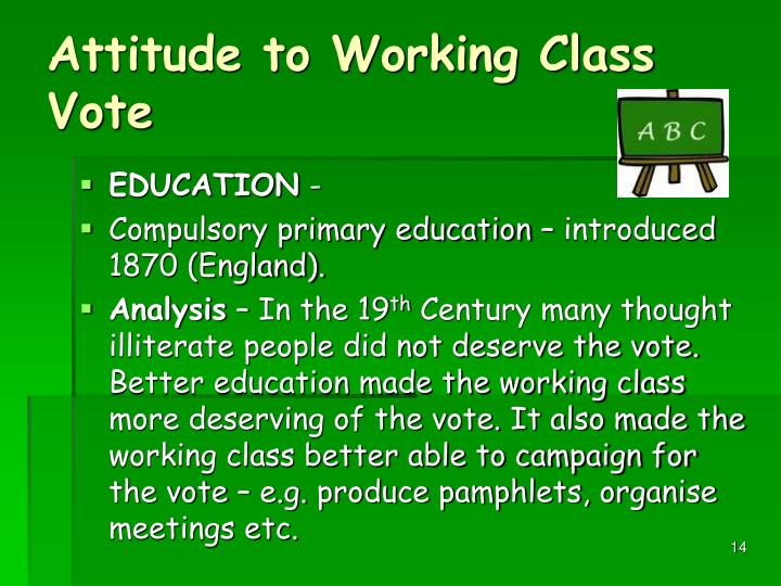 Attitude to Working Class Vote