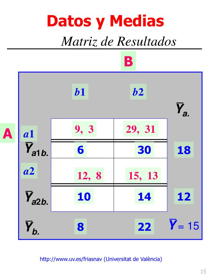 Matriz de Resultados