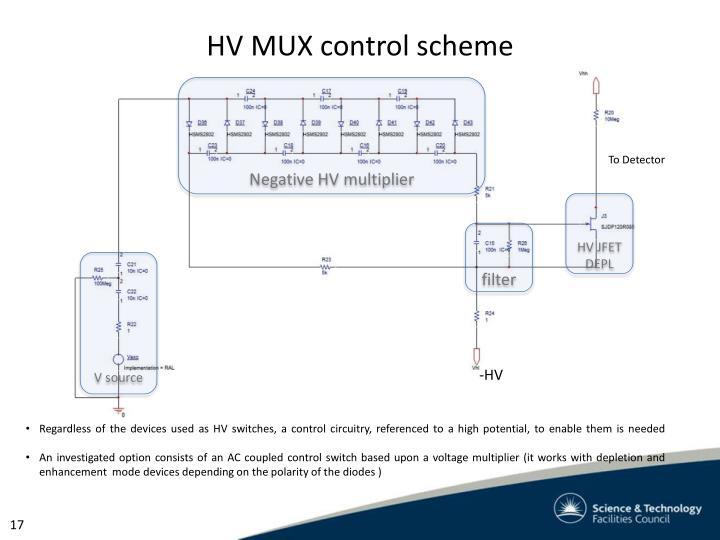 HV MUX control scheme