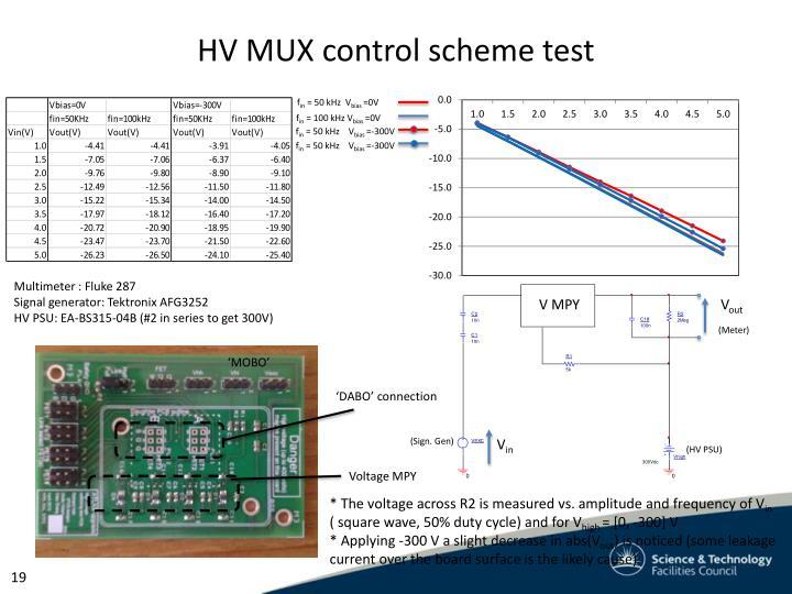 HV MUX control scheme test