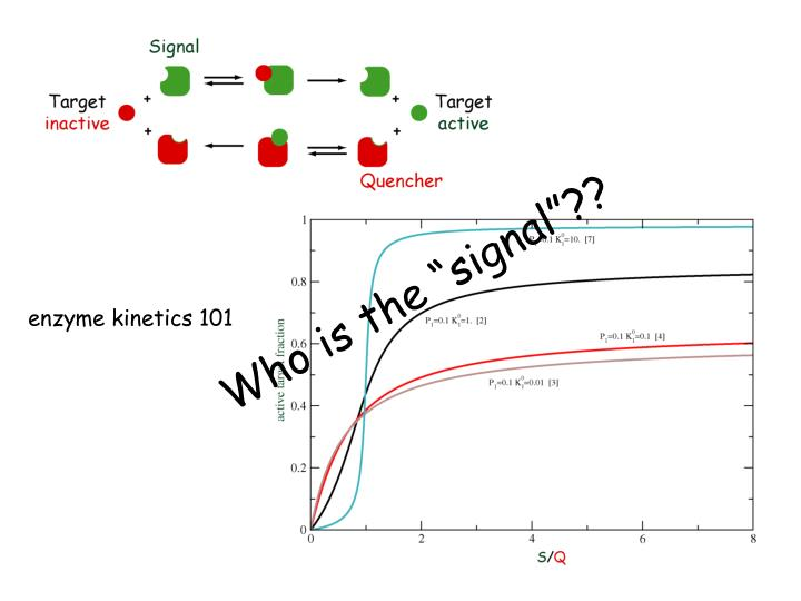 "Who is the ""signal""??"