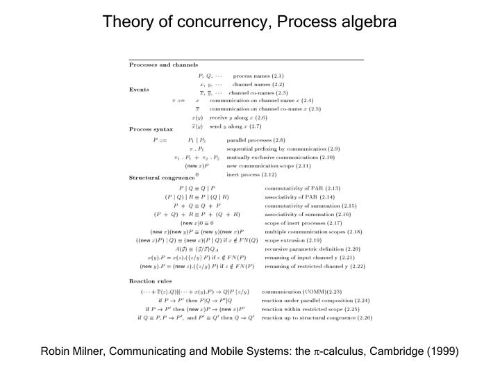 Theory of concurrency, Process algebra