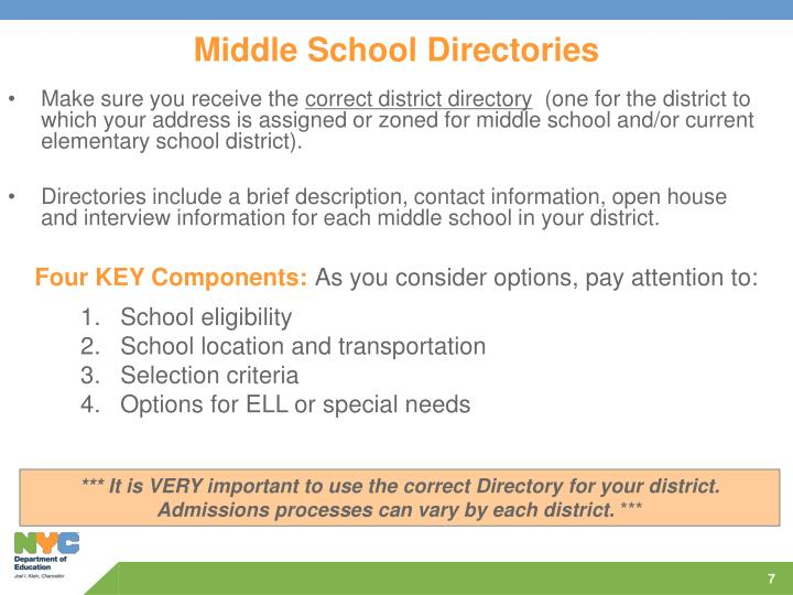 Middle School Directories