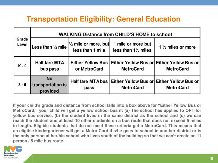 Transportation Eligibility: General Education