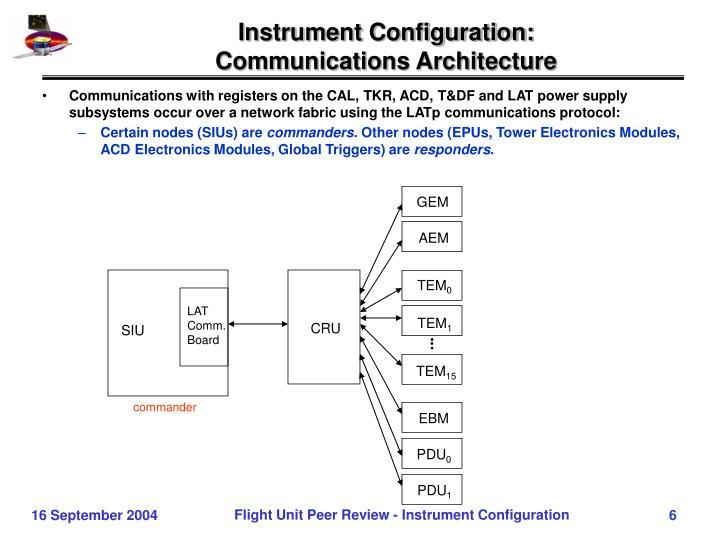 Instrument Configuration:
