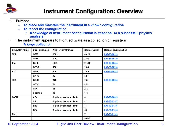 Instrument Configuration: Overview