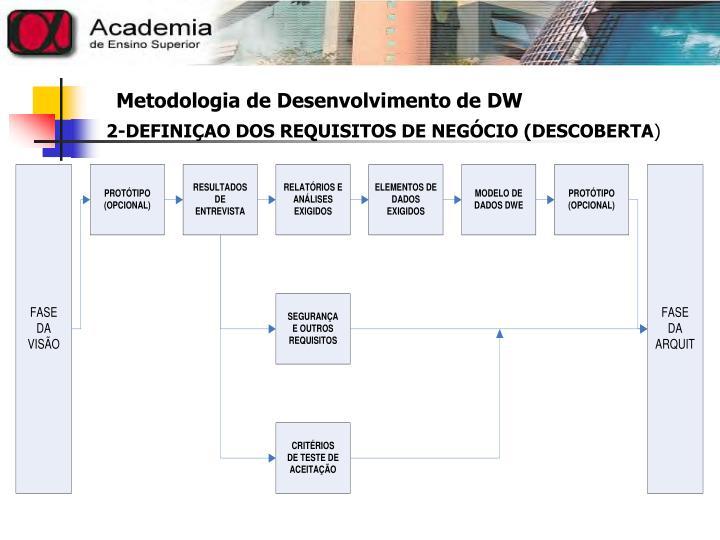 2-DEFINIÇAO DOS REQUISITOS DE NEGÓCIO (DESCOBERTA