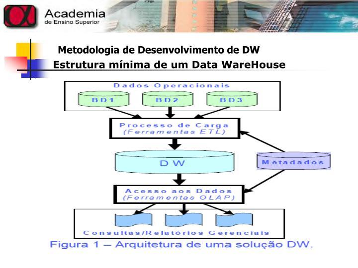Estrutura mínima de um Data WareHouse