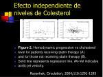 efecto independiente de niveles de colesterol