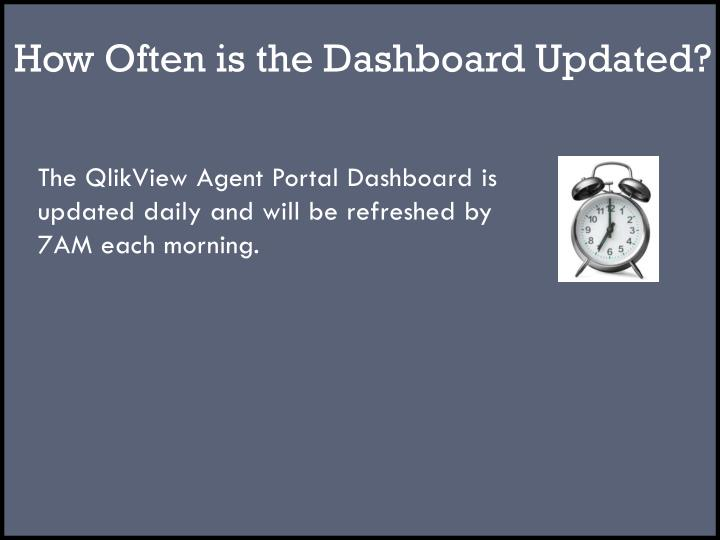 How Often is the Dashboard Updated?