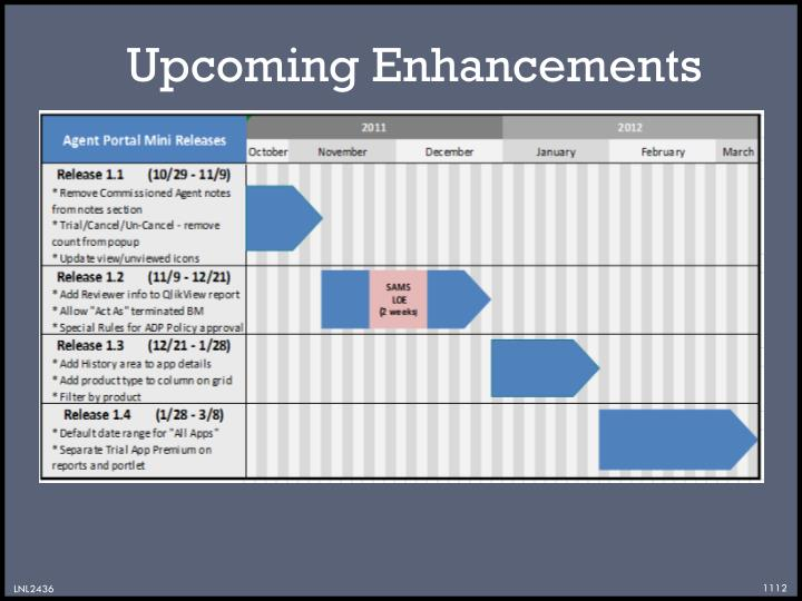 Upcoming Enhancements