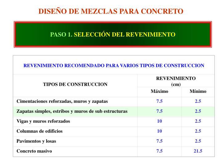 REVENIMIENTO RECOMENDADO PARA VARIOS TIPOS DE CONSTRUCCION