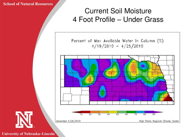 Current Soil Moisture