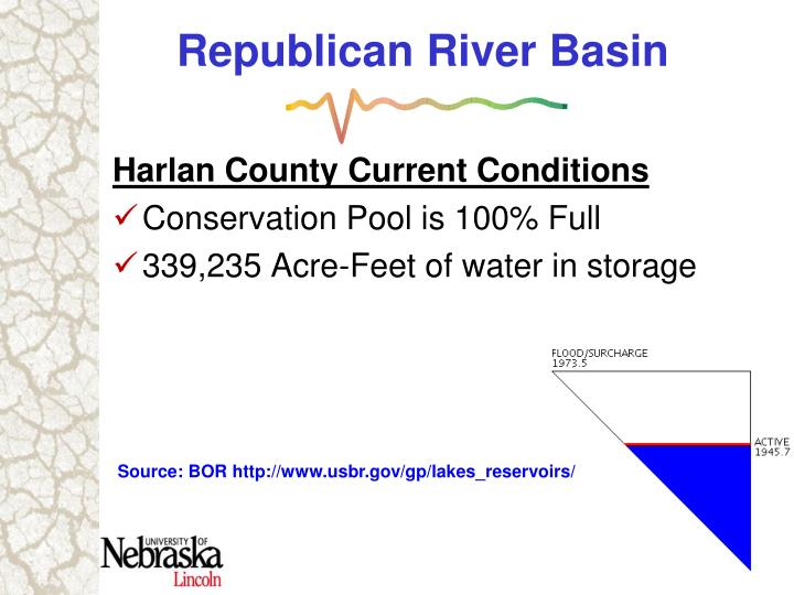 Republican River Basin