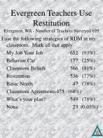 evergreen teachers use restitution evergreen wa number of teachers surveyed 695