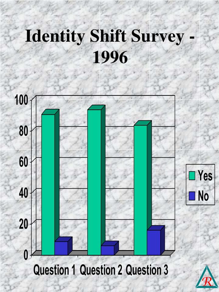 Identity Shift Survey - 1996