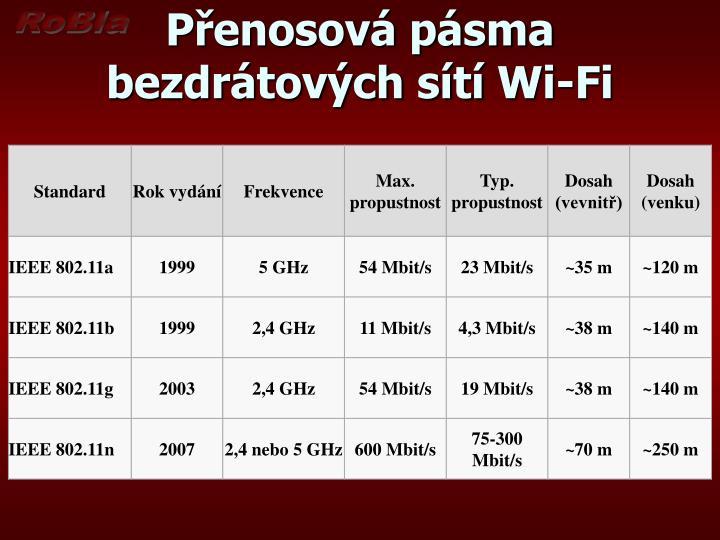 Přenosová pásma bezdrátových sítí