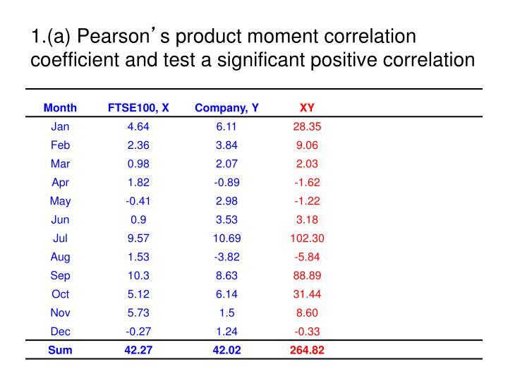 1.(a) Pearson
