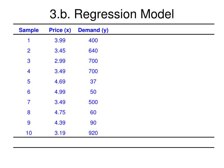 3.b. Regression Model