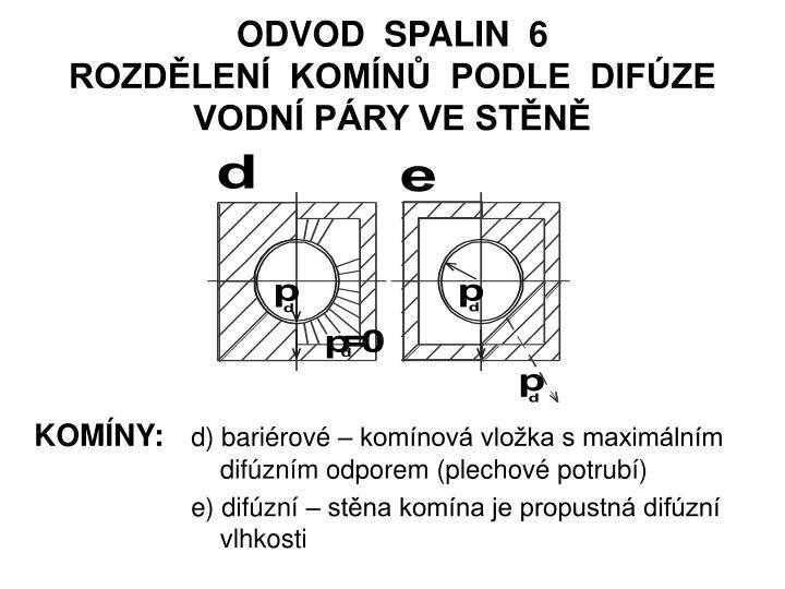 ODVOD  SPALIN  6