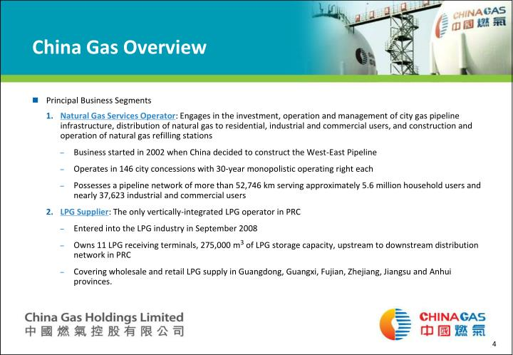 China Gas Overview