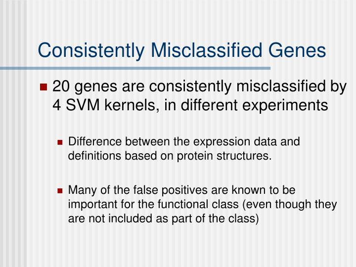 Consistently Misclassified Genes